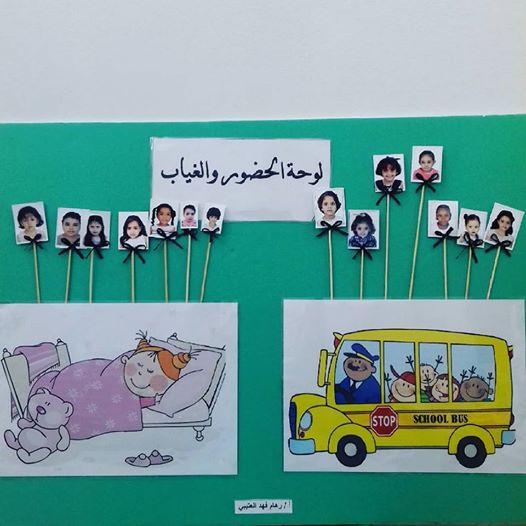 أعمال المعلمة رهام فهد العتيبي لأطفالها لوحتي الحضور والغياب وأيام الأسبوع