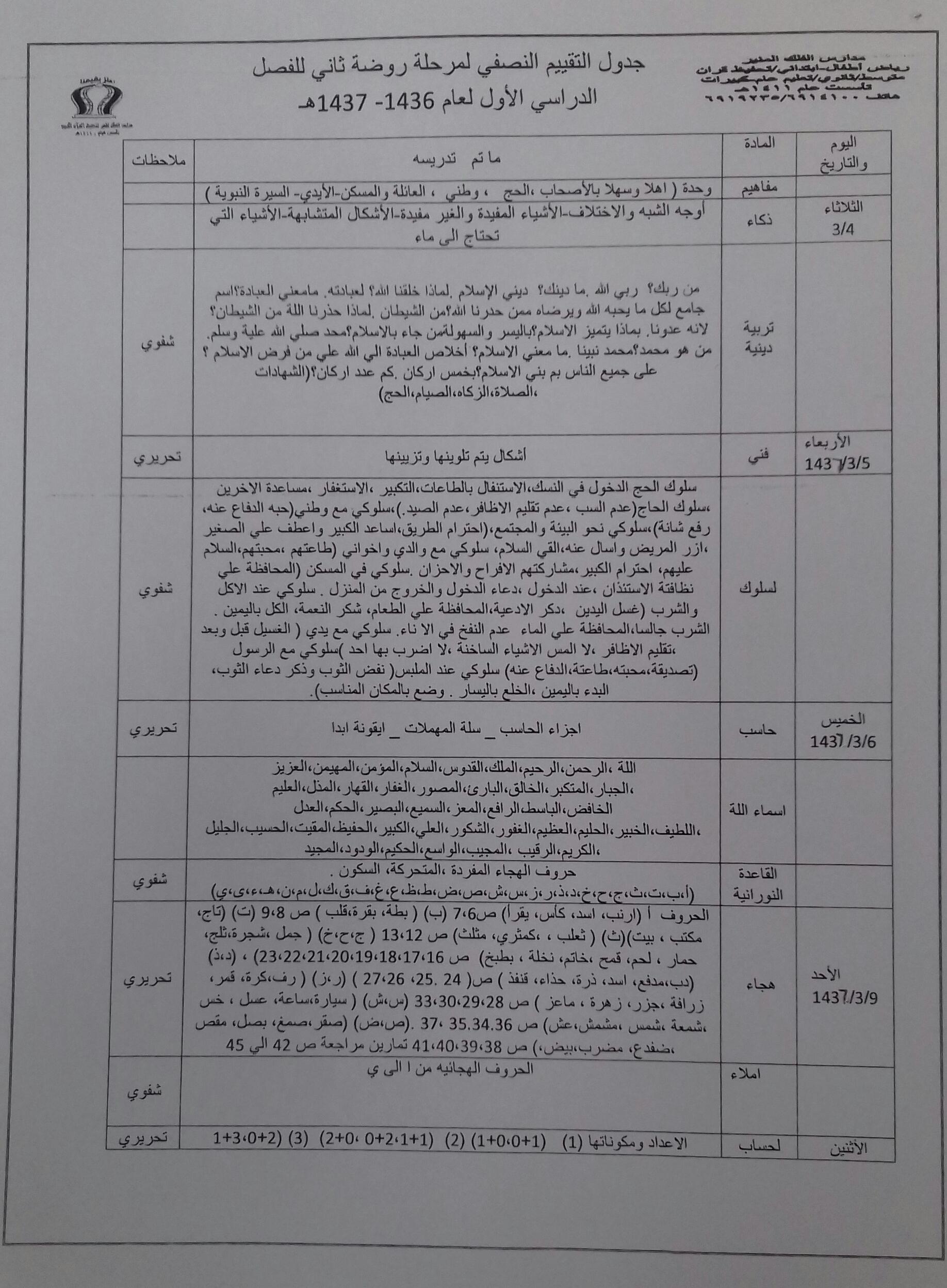 جداول التقيم النصفي لمرحلة رياض الأطفال للفصل الدراسي الأول لعـ36-37ـــام هـ